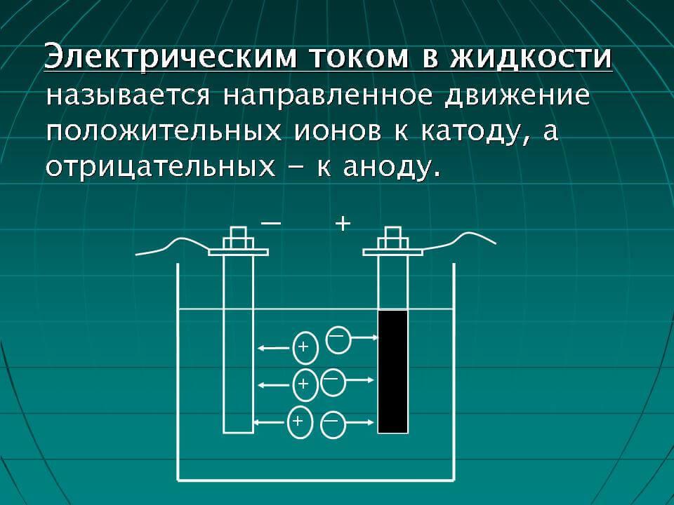 Протекание электричества в жидкости