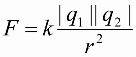 Закон Кулона формула