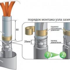Как сделать заземление брони кабеля