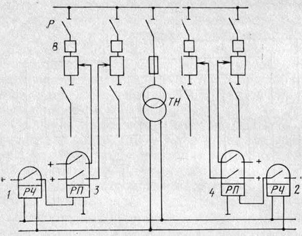 Что такое автоматическая частотная разгрузка и для чего она нужна, Коломна (фото)