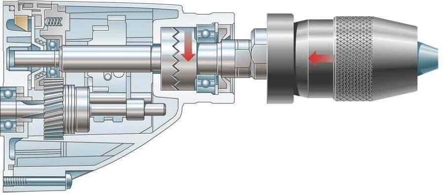 Конструкция дрели с ударным механизмом