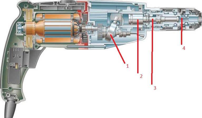Что лучше выбрать: ударную дрель или перфоратор, Коломна (фото)