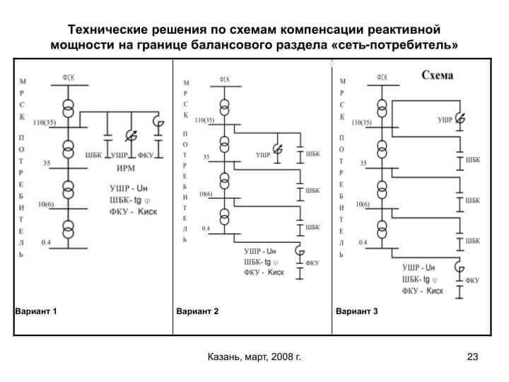 Схемы КРМ