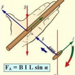 Что такое сила Лоренца, каковы величина и направления этой силы