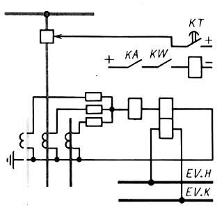 Схема ТЗНП