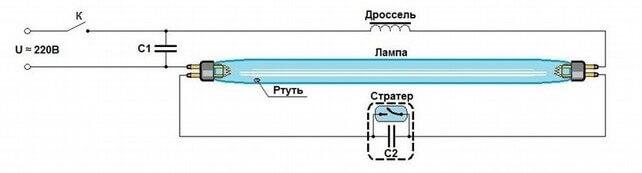 Схема люминесцентной трубчатой лампы