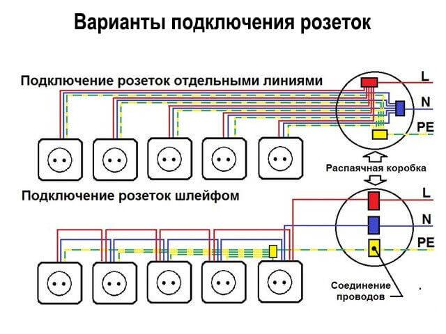Схемы подключения розеток