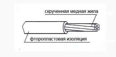 Конструкция МГТФ