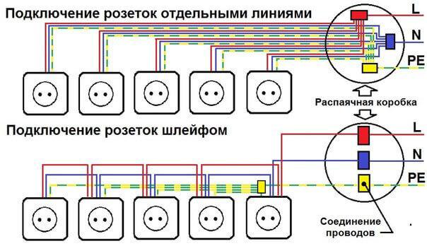Схемы подключения нескольких розеток