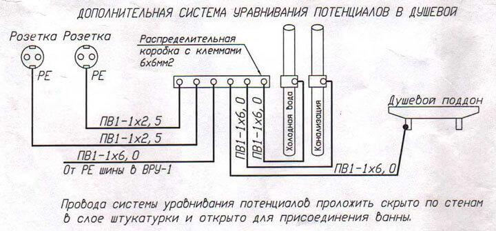 Система уравнивания потенциалов