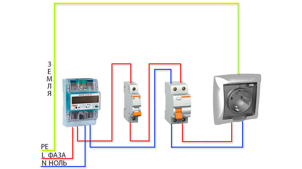 Подключение розетки через УЗО и автомат