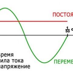 Чем отличается переменный ток от постоянного - объяснение простыми словами