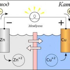 Что такое анод и катод - простое объяснение