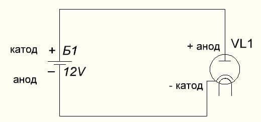 Схема вакуумного диода
