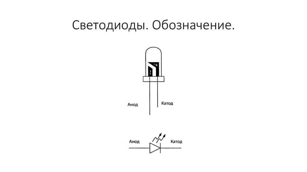 Обозначение светодиода