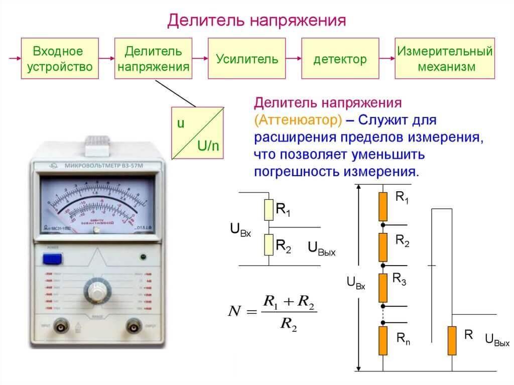 Делитель в измерителе