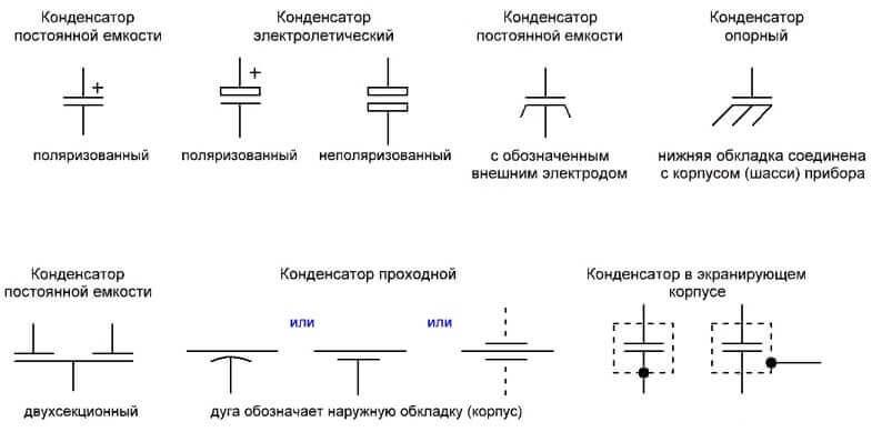 Обозначение конденсаторов на схеме