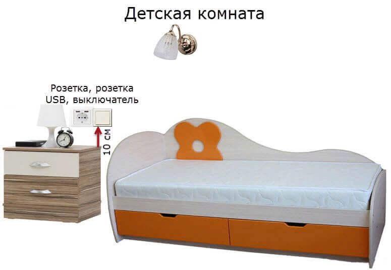 Расположение розетки у кровати