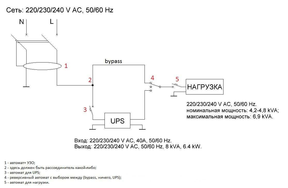 Схема байпаса для ИБП