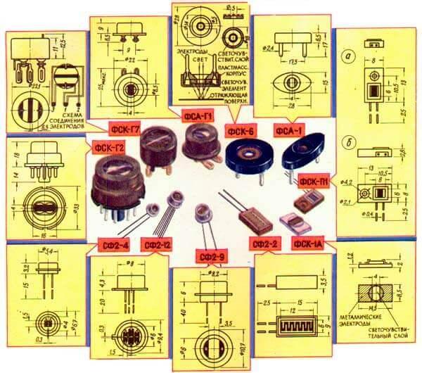 Советские фоторезисторы