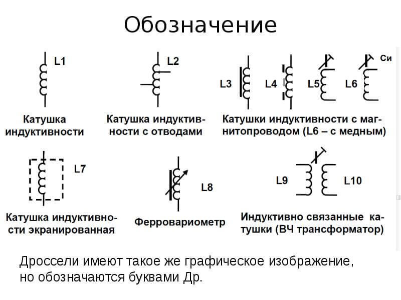 Обозначение катушки индуктивности на схеме