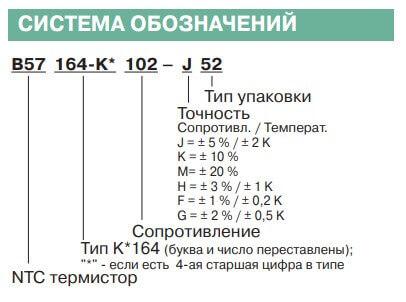 Система обозначений