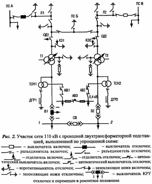 Схема разъединителя
