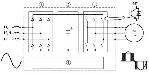 Блок-схема преобразователя частоты