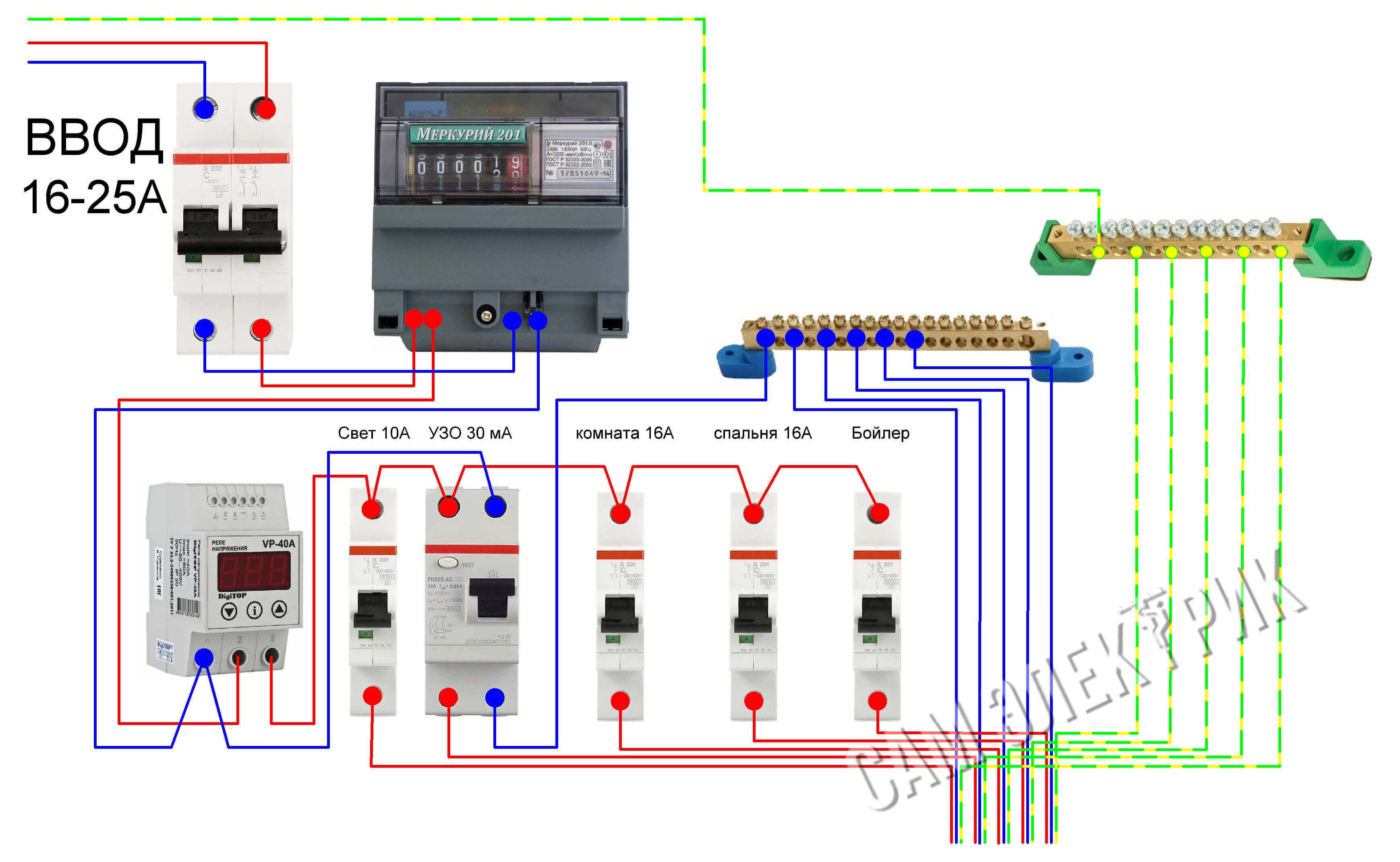 1-фазный электрощит с заземлением