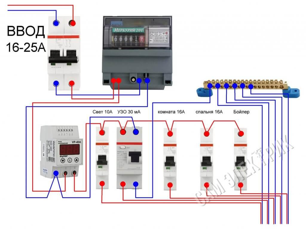 1-фазный электрощит