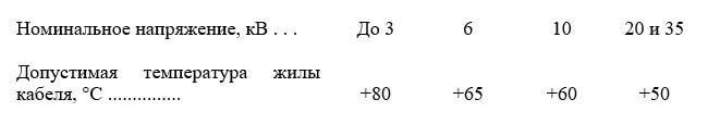 до 35 кВ