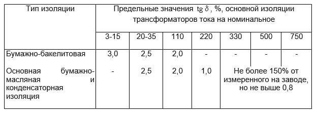 1.8.14