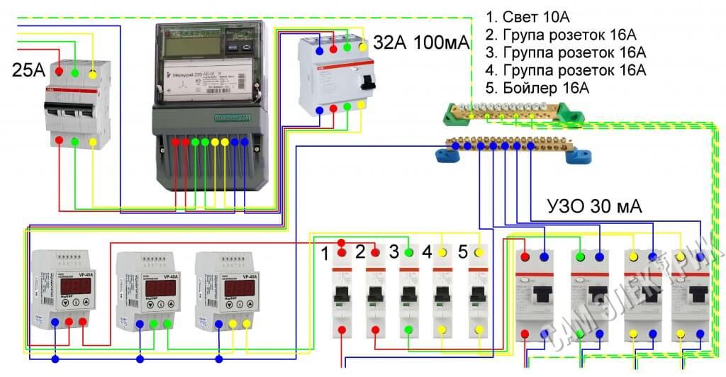 Схема трёхфазного электрощита