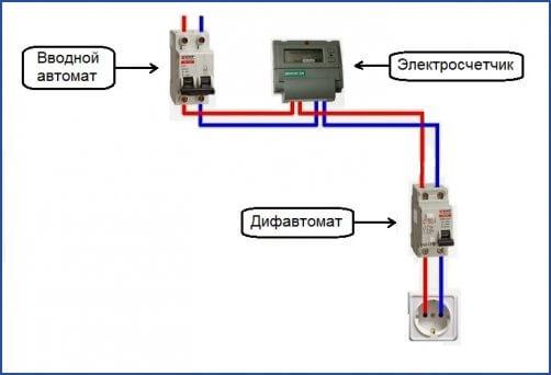 Схема подключения дифавтомата к сети