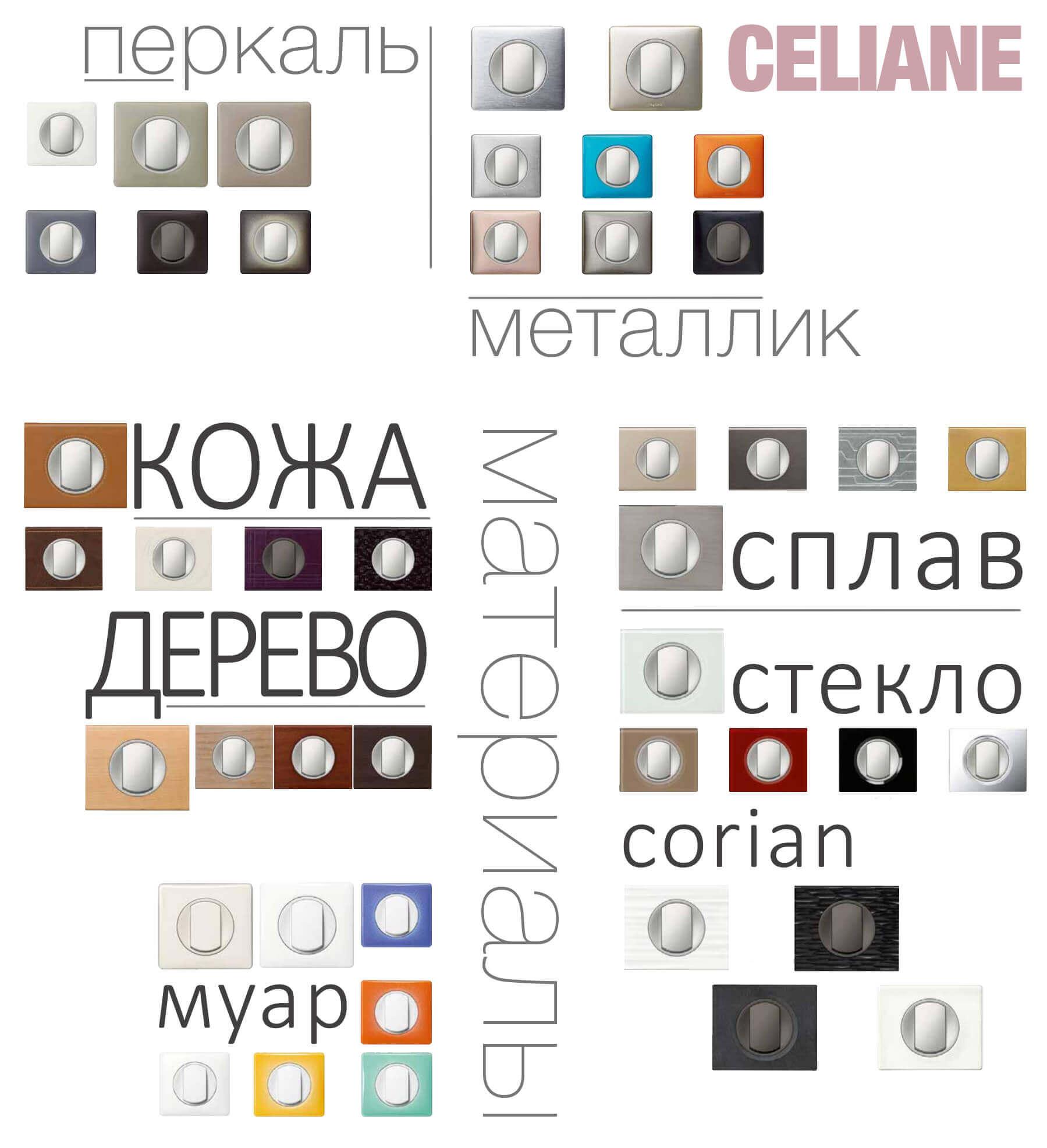 Материалы и цветовые решения Celiane