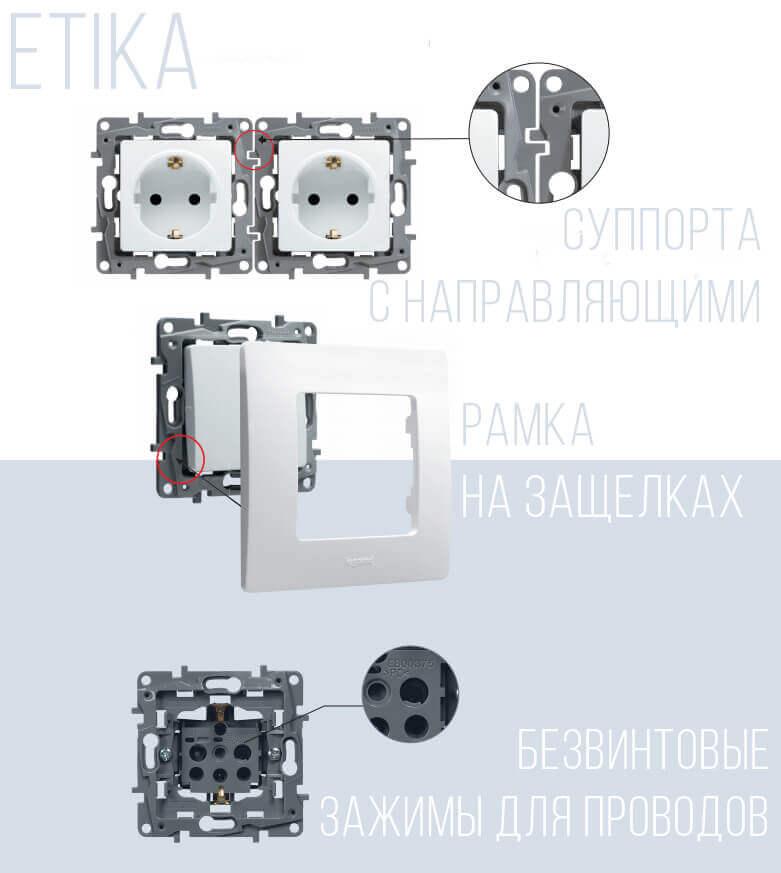 Конструкция Legrand Etika