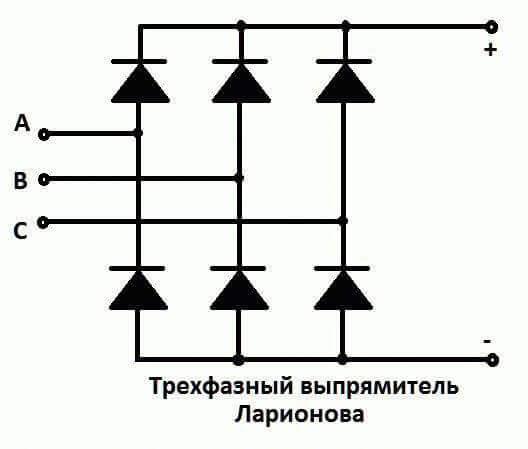 Схема Ларионова