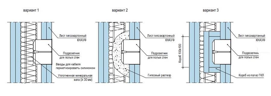 Схема шумоизоляции