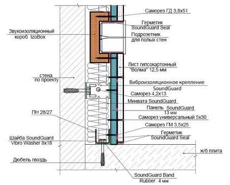 Схема установки акустического короба