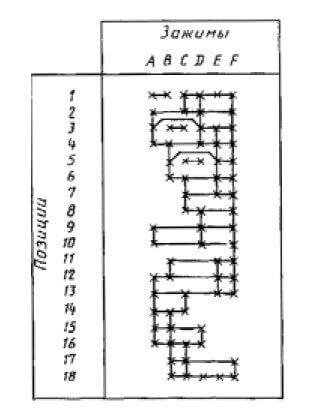 Обозначение согласно конструкции