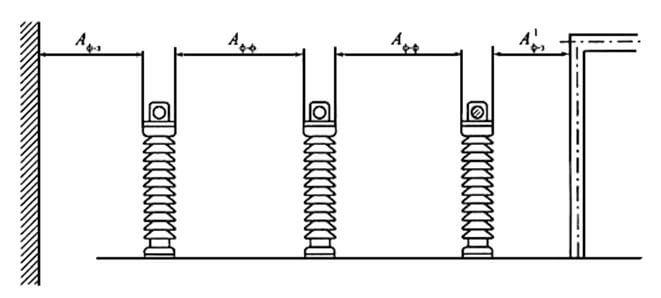 Наименьшие расстояния в свету при жестких шинах