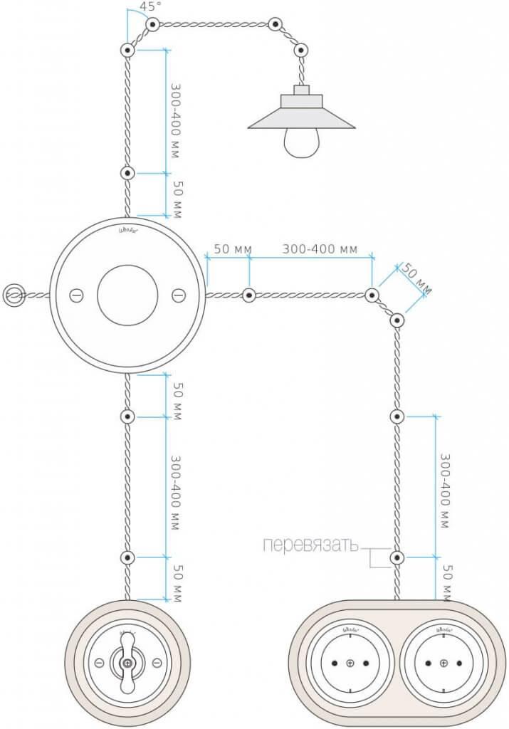 Рекомендации по прокладке проводки