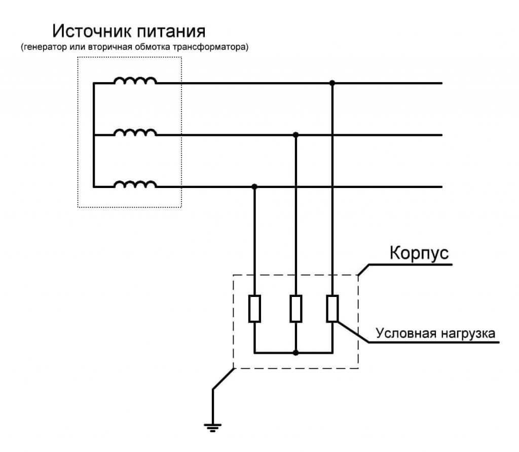 Схема установки с изолированной нейтралью