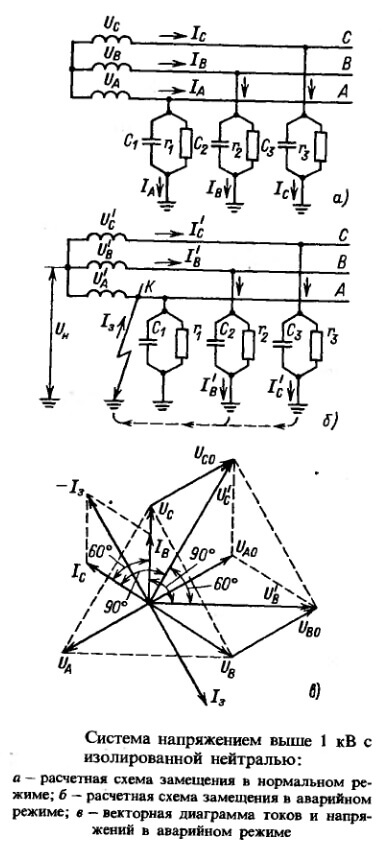 Схемы замещения сети с изолированной нейтралью