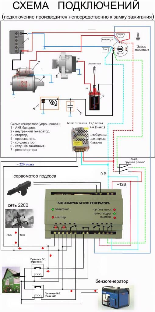 Один из вариантов подключения АВР к сети дома и генератору