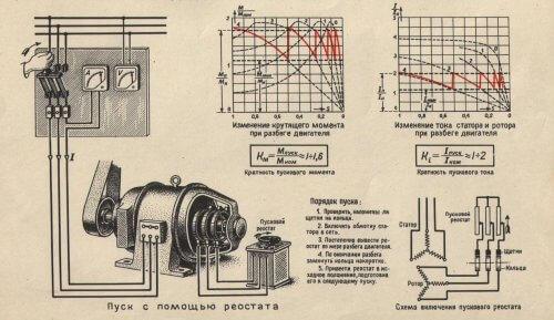 Общие сведения о пуске асинхронного двигателя