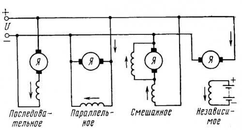 Схемы включения обмоток возбуждения коллекторного двигателя