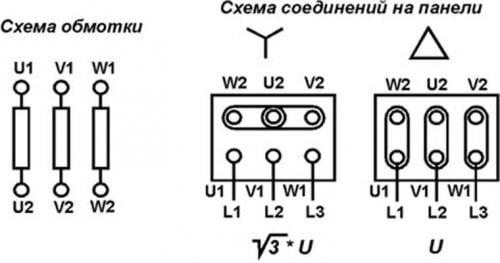 Схемы подключения «звезда» и «треугольник»