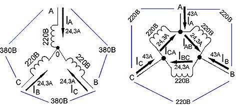 Что такое звезда и треугольник в электродвигателе