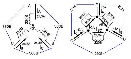 Соотношение токов и напряжений в звезде и треугольнике